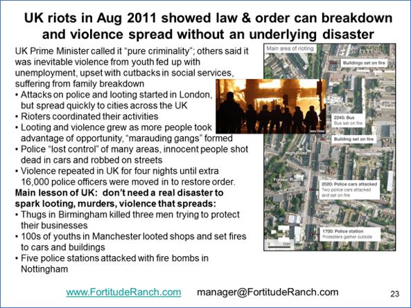 UK Riots Statistics
